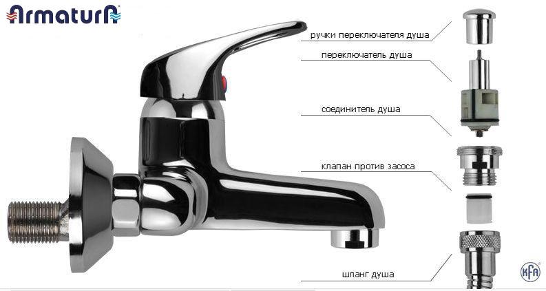 Устройство однорычажного смесителя для ванны переключатель
