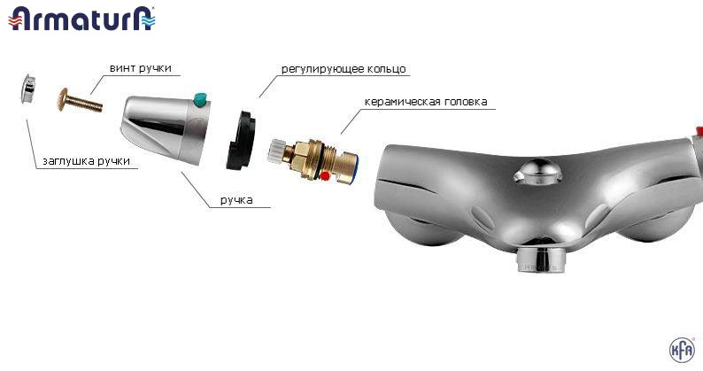 устройство (схема) термостатического смесителя фото