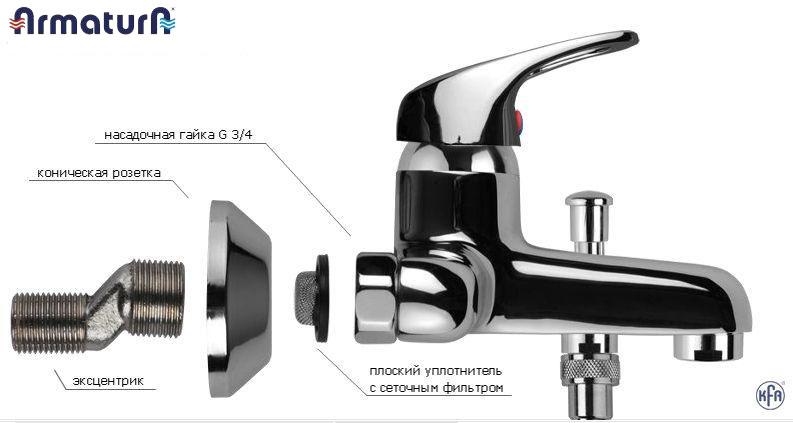 Устройство однорычажного смесителя для ванны крепление